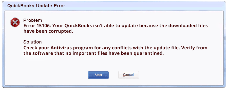 Reasons Why Users Get Quickbooks Error 15106